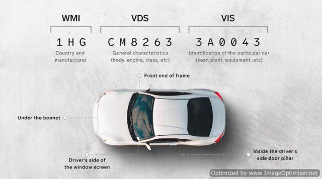 ¿Qué es el VIN de un auto?
